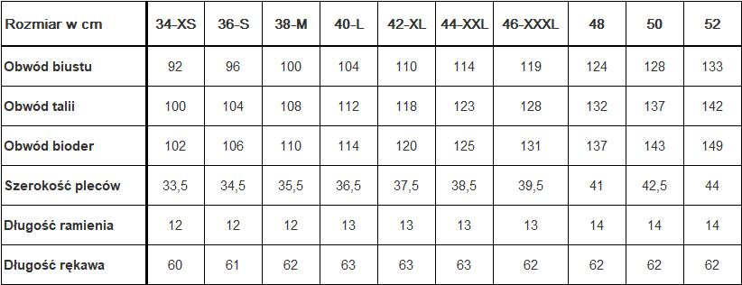Tabela rozmaiarów
